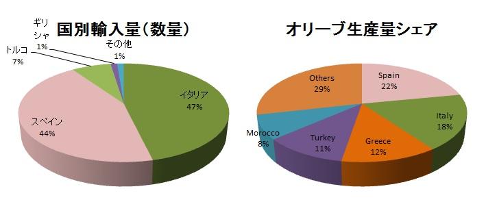 import-share1