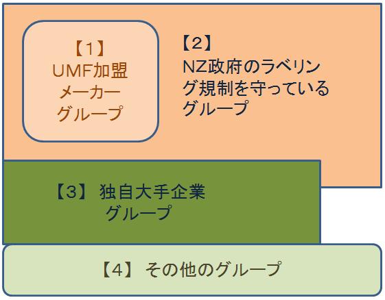 manuka-group